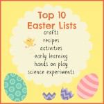 Top 10 Easter Lists New