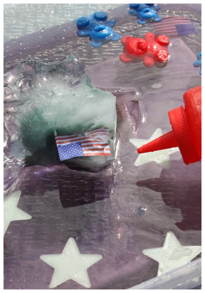 4th of July Ice Melt Science Final