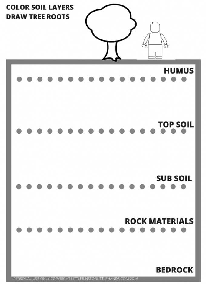 Lego earth science coloring pages earth day activities for 4 parts of soil