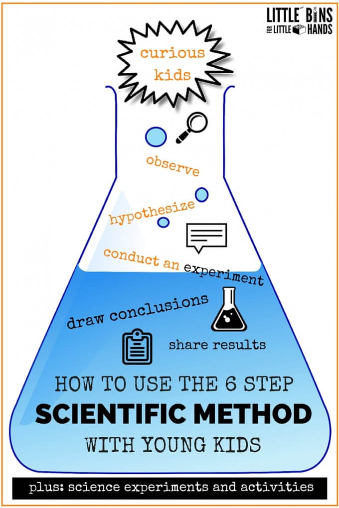 Using Scientific Method With Young Kids-2