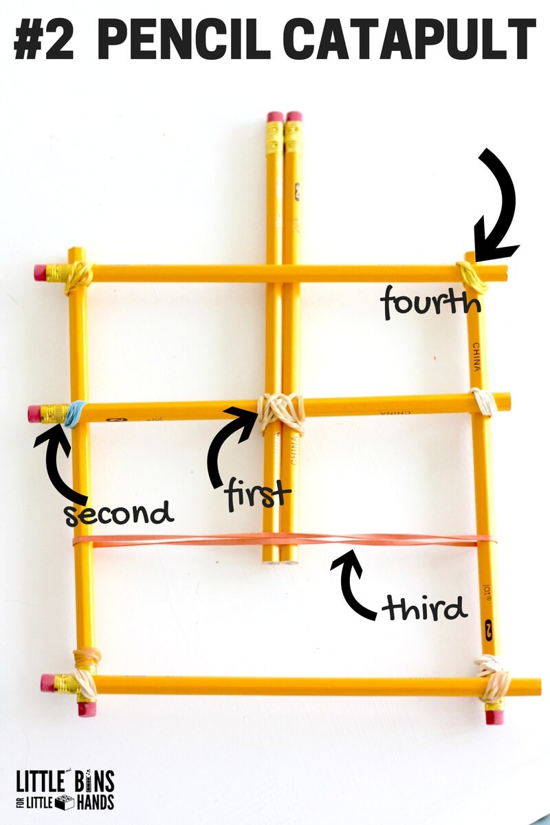 Pencil Catapult Stem Activity For Back To School Diagram Of Our Trebuchet Step 2 Build A Base Your