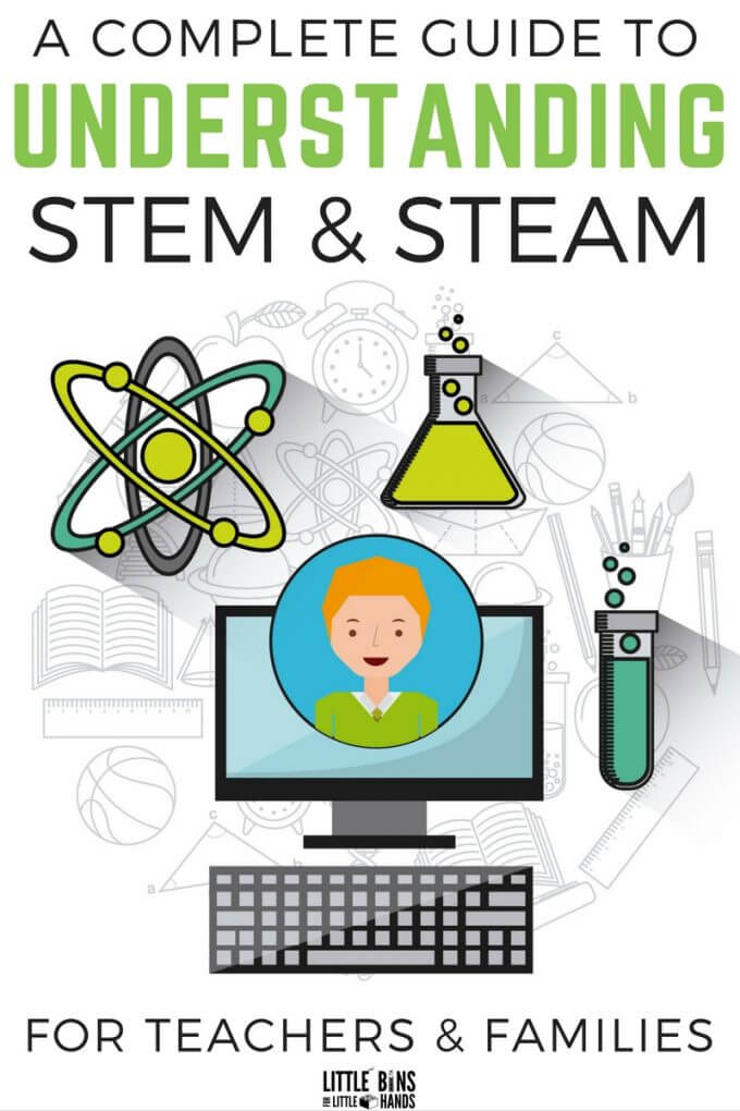 The Besb STEM resources for better understanding STEM and a complete STEM guide for teachers and parents to use with their kids. Topics cover all parts of STEM including science, technology, engineering, and math plus art!