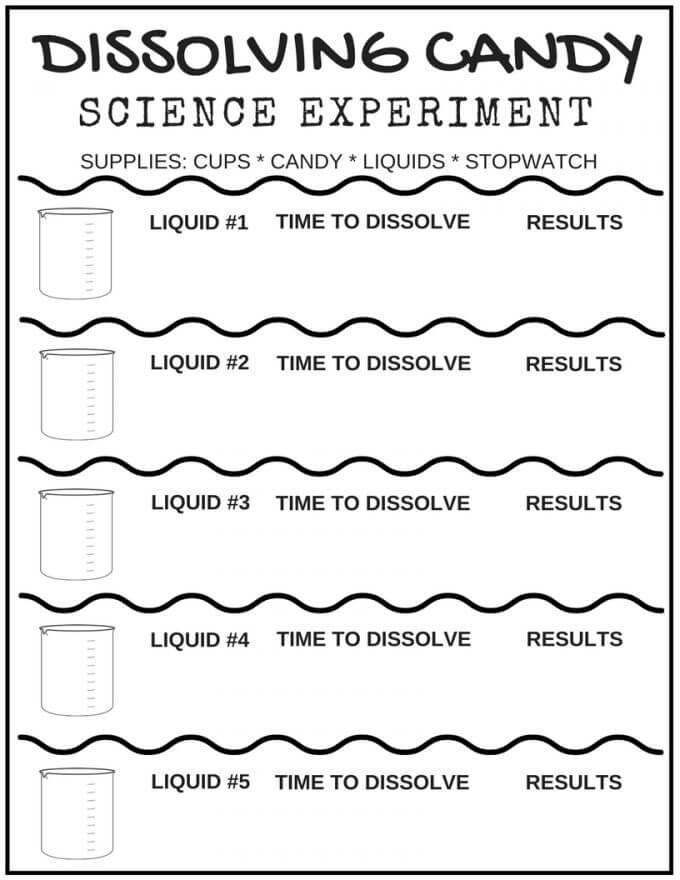 dissolving-candy-worksheet